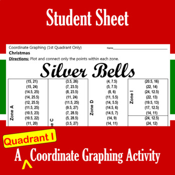 Silver Bells - A Quadrant I Coordinate Graphing Activity