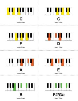 Silver - Finger Olympiad (Beginning Piano)