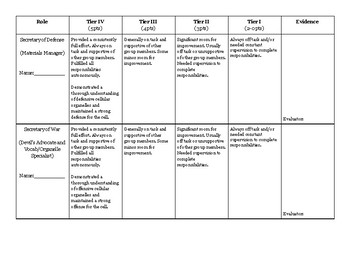 Sim Cell Participation Rubric