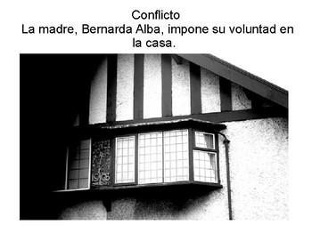 Simbolismo (La casa de Bernarda Alba)