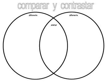 Diagrama de venn spanish by miss darden teachers pay teachers diagrama de venn spanish ccuart Choice Image