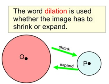 Similar Circles & the Language of Mapping, Instruction + 2 Assignments for PDF