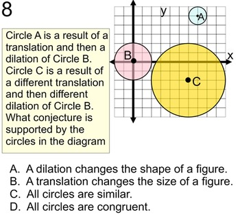 Similar Circles & the Language of Mapping, Instruction + 2 Assignments for SMART