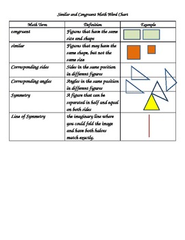 Similar Congruent and Symmetry Visual Word Chart