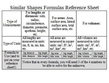 Similar Solids Formulas Reference Sheet (Editable)