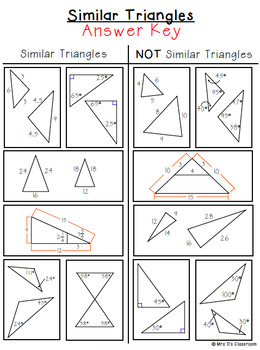 Similar Triangles Sorting Activity {Freebie}