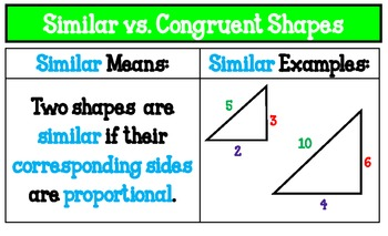 similar vs congruent shapes poster by keep calm and teach tpt. Black Bedroom Furniture Sets. Home Design Ideas