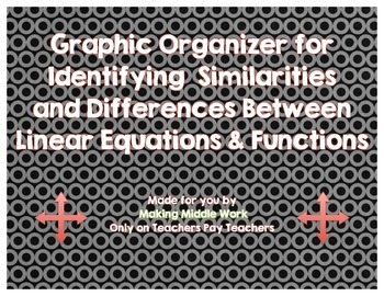 Similarities and Differences- Functions and Linear Equations Graphic Organizer