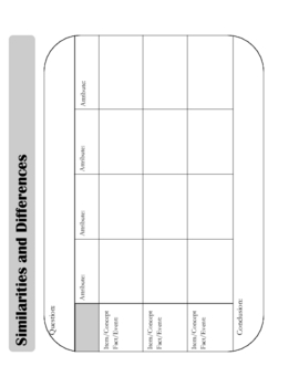 Similarities and Differences Graphic Organizer