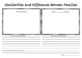 Similarities and differences between families