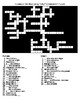 Simile Crossword Puzzles & Metaphor Word Search with KEYS