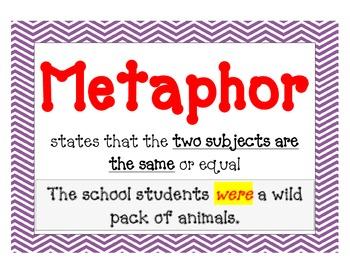 Simile Metaphor Hyperbole Alliteration Onomatopoeia Figurative Language POSTERS
