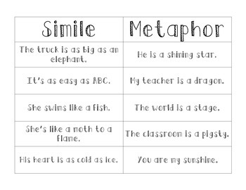 Simile Metaphor Sort