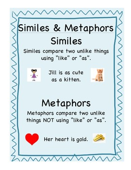 Simile & Metaphor Word Sort- Common Core Aligned