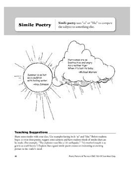 Simile Poetry