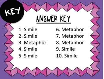 Simile Vs. Metaphor Task Cards