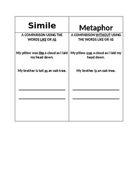 Simile and Metaphor Chart