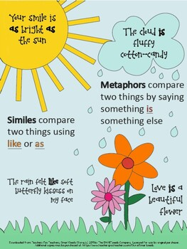 Simile and Metaphor Poster/Anchor Chart