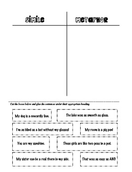 Simile and Metaphor Sort by Holly Daley | Teachers Pay Teachers
