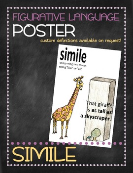 Figurative language poster: Simile