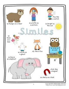Similes (in English) - Correlated to Common Core
