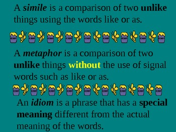 Similes, Metaphors, and Idoms Powerpoint Slideshow (Figurative Language)