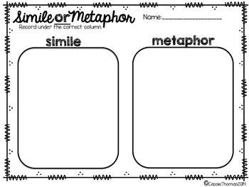 Similes and Metaphors {Mini Lesson}