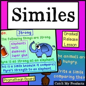 Similes for the Promethean Board