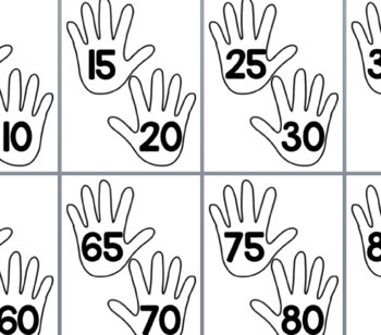 Number Displays