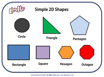 Simple 2D and 3D Shapes
