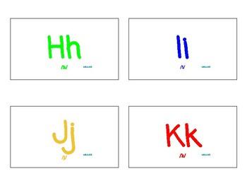 Simple ABCs