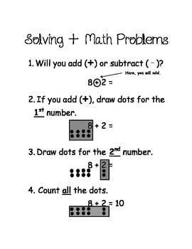 Simple Addition Step by Step Visual Process Poster or Handout for Math