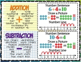 Simple Addition and Subtraction (Eng & Esp)