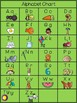 Simple Alphabet Picture Chart
