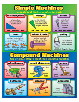 """Simple And Compound Machines Poster- 8½"""" x 11"""""""