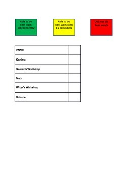 Simple Behavior Charts