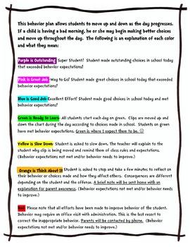 Simple Behavior Plan