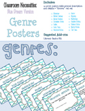 Simple Blue Themed ELA Essentials Poster Set + SPECIAL BONUSES!