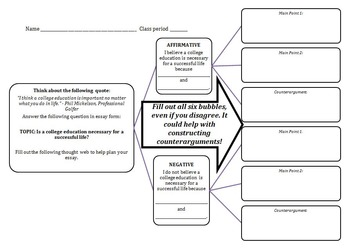 Simple Mind Map for Persuasive Writing