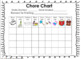Preschool Chore Chart!