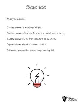 Simple Circuits Blinky Light
