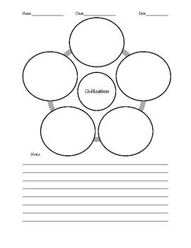 Simple Civilization Characteristics Worksheet/Graphic Organizer