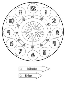 Simple Clock for time telling