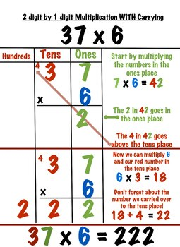 Simple Color Coded Steps for 2 by 1 Digit Multiplication