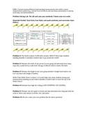 Simple Common Core Lab Measurement 5MD 1