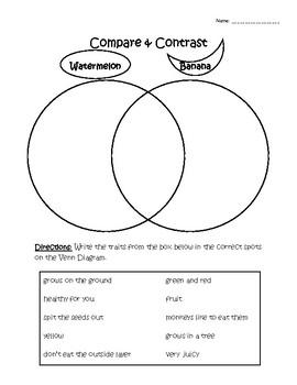 Simple Compare & Contrast Venn Diagram Practice Sheet