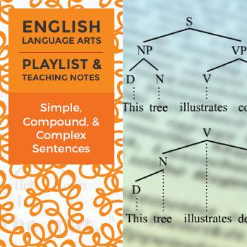 Simple, Compound, & Complex Sentences - Playlist and Teaching Notes