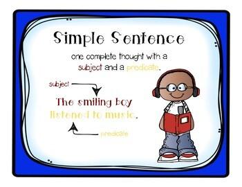 Simple, Compound, Complex Sentence Posters