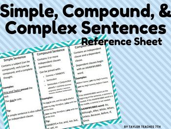 Simple, Compound, & Complex Sentences Reference Chart
