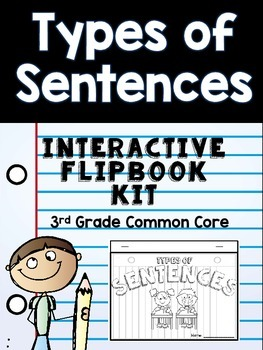 Simple, Compound, Complex Sentences Interactive Flipbook